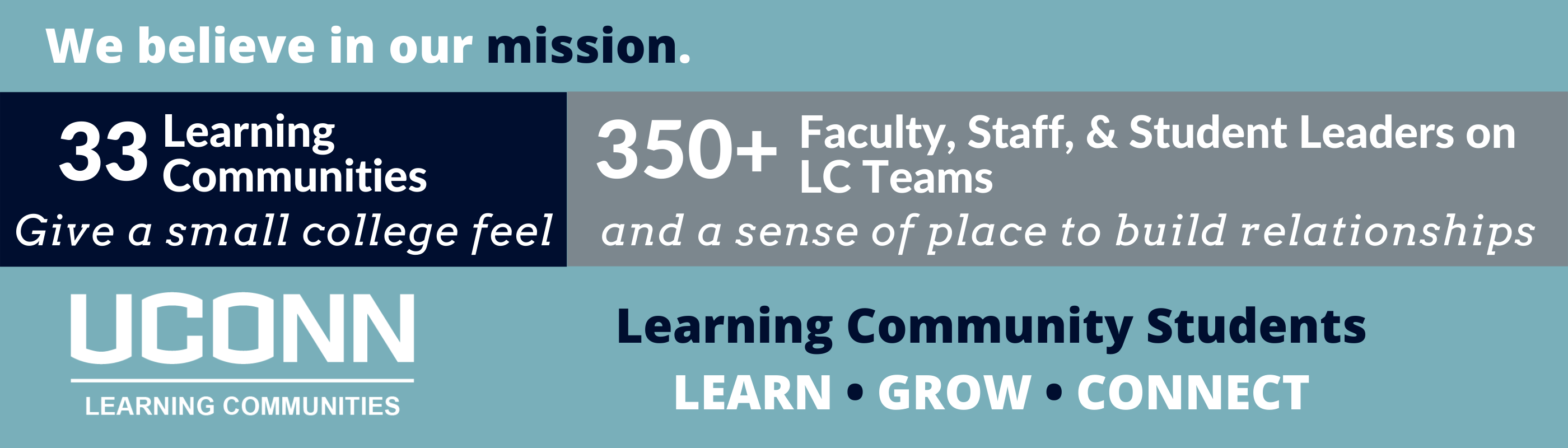 Mission: 33 Learning Communities give a small college feel and a sense of place to build relationships with 350+ faculty, staff & student leaders on LC Teams.
