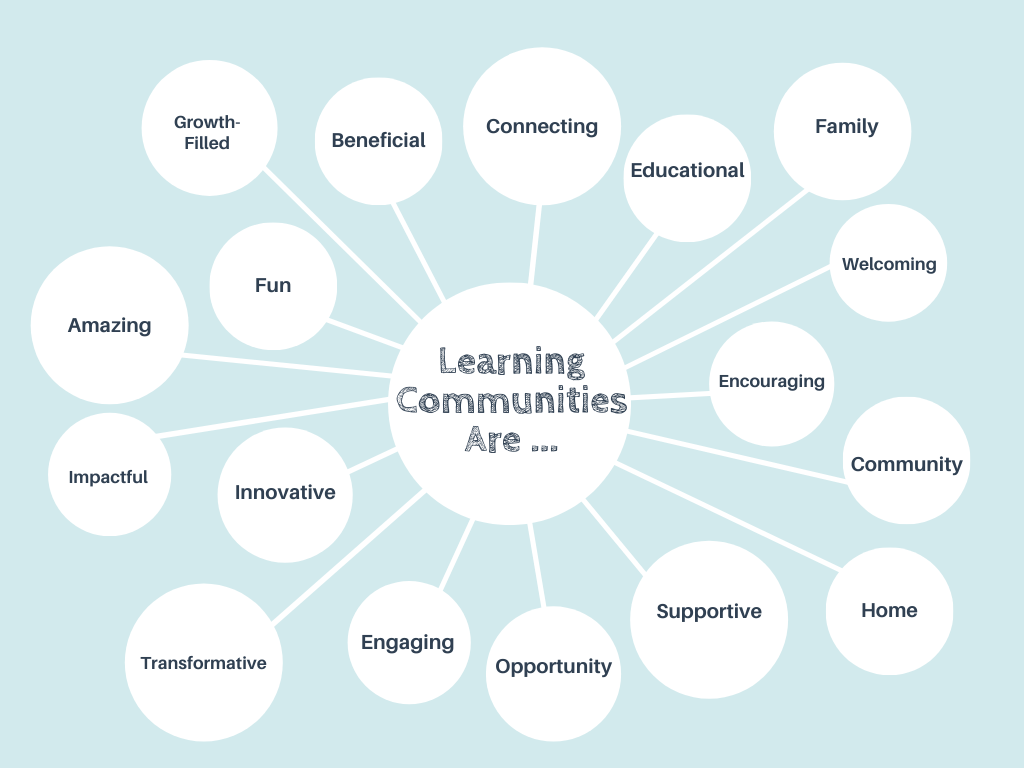 Learning Communities are many things!
